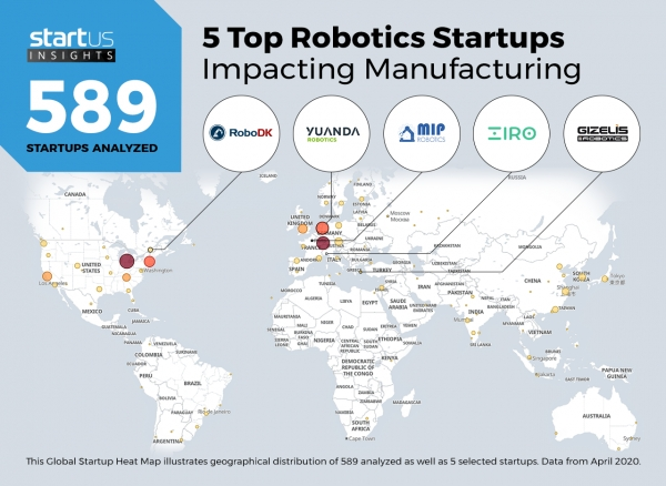 Gizelis Robotics in the Top 5 newly established robotic companies in the world for industrial applications amongst 589 companies.